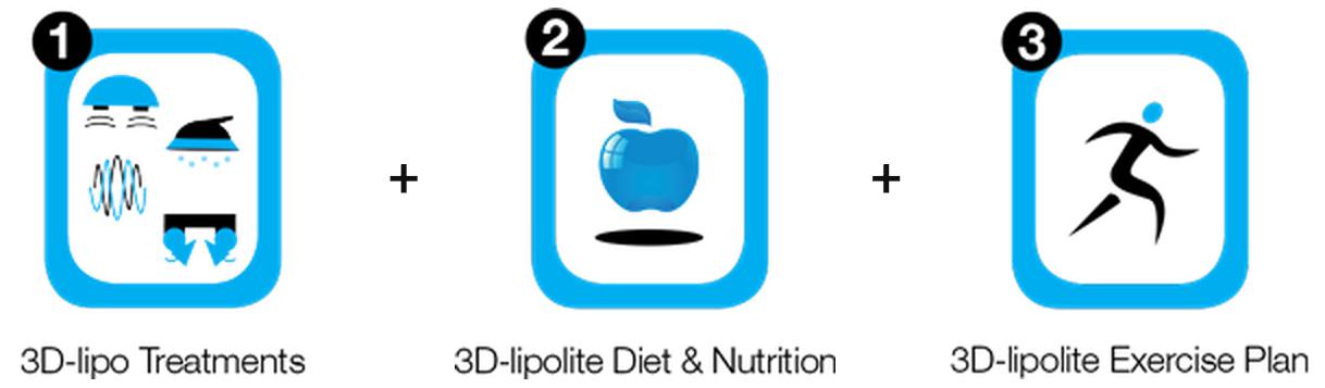 Lipolite Program Steps
